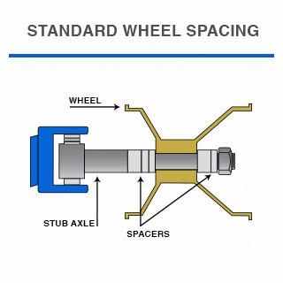 Top Kart USA - Stand Wheel Spacing
