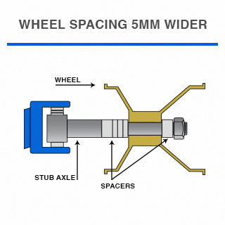 Top Kart USA - Wheel Spacer Widen