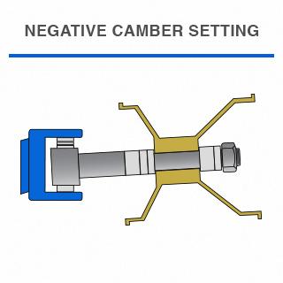 Top Kart USA - Negative Camber