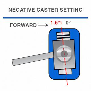 Top Kart USA - Negative Caster