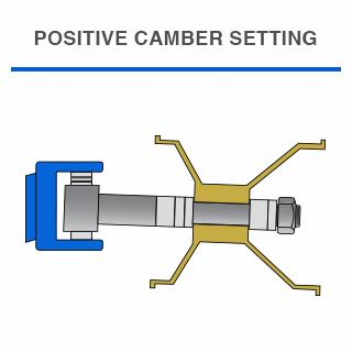 Top Kart USA - Positive Camber