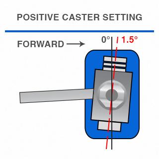 Top Kart USA - Positive Caster