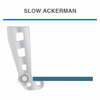 Top Kart USA - Slow Ackerman