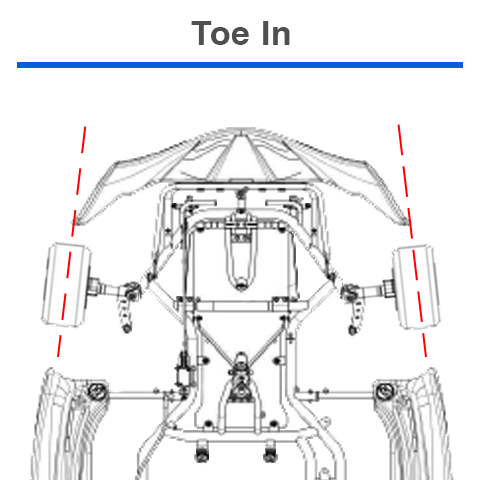 Basic Front End Alignment - Top Kart USA